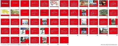 房地产项目考察报告(房地产项目考察报告)