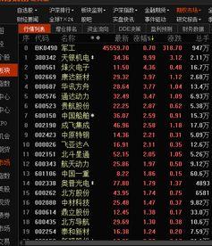 军工板块股票推荐:军工板块有哪些股票