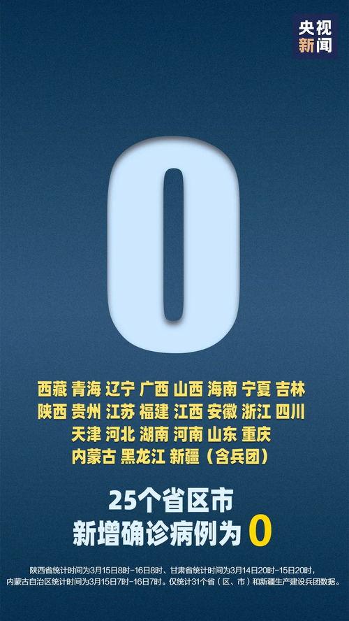 26省区市新增确诊病例为0有你家吗
