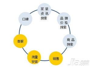 当前国际形势(中国最新国际形势分析)_1572人推荐