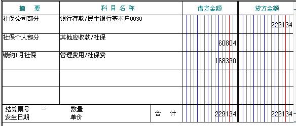 研发人员社保单位部分会计分录