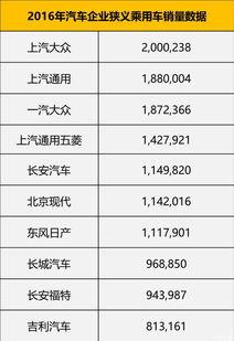上海大众汽车 股票里有代码吗?有的话请告诉我