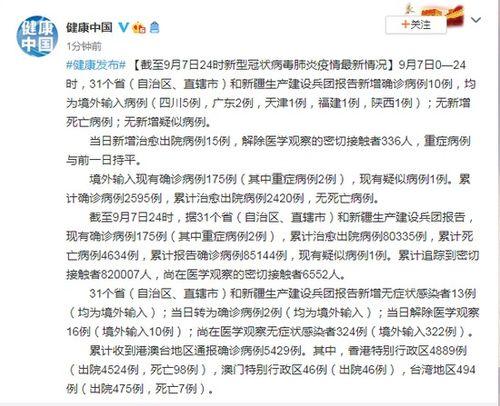 31省区市9月7日新增确诊病例10例均为境外输入
