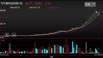 股票中的rsi中的三条线,白黄紫各代表什么意思
