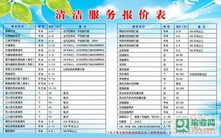 上海注册家政服务公司的流程
