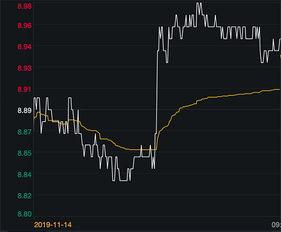 黄山旅游股票上涨40%是多少?