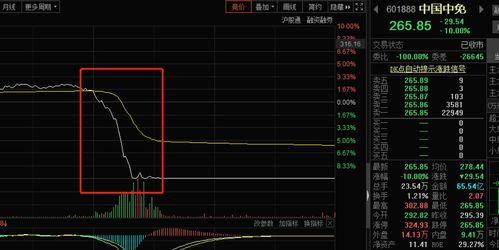 养殖板块股票分析