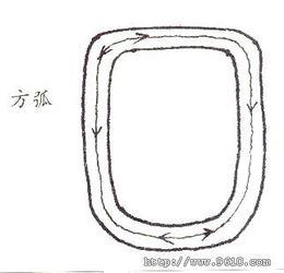 篆书入门基本笔画(怎么学习篆书)