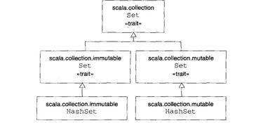 如何用Intellij IDEA写scala 搭建scala开发环境