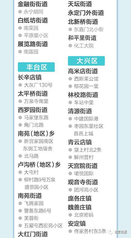 情况汇总,北京16天新增297名确诊病例情况都在这
