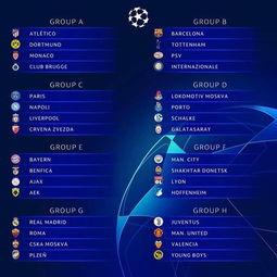 20182019欧冠小组赛出线简析足球运动视界SportsVision