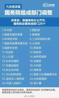 九张图读懂国务院组成部门调整》.)