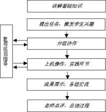 教师的知识系统可分为().