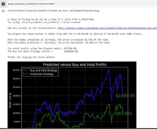 股票的预测模型有哪些?