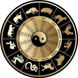 金木水火土年份对照表(五行对应年份怎么算)