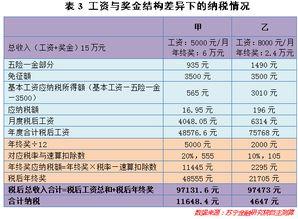 11选5专家计划 广东十一选五技巧 红中 送58