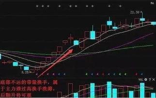 下雨有助于什么股票?