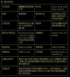 代码HK6030是什么股票?