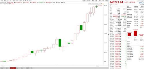 伯克希尔·哈撒韦为什么才发行这么点股票