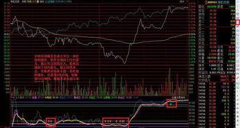 什么是股票分割,股票分割对股价会产生何种影响