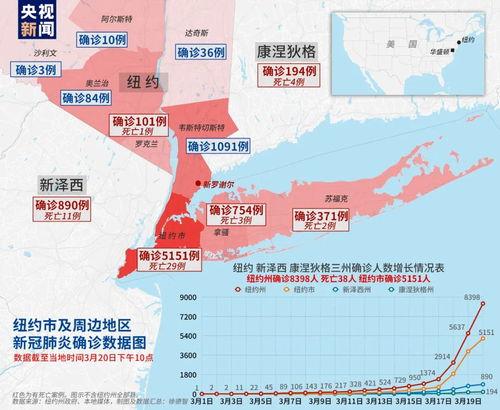 纽约市新冠肺炎确诊病例达到10764例