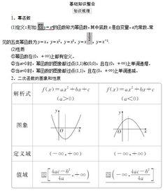 幂函数相关的法制知识