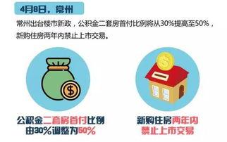 启东:非启东籍居民购房3年内不得上市交易常州:新购买商品住房取得产权证后满2年方可