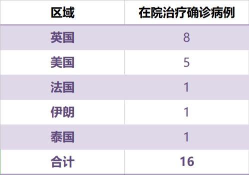 成都市4月8日无新增确诊病例现有无症状感染者7例