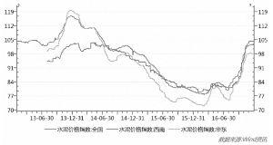 新疆水泥股票有哪些
