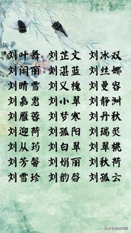 刘姓起名典故
