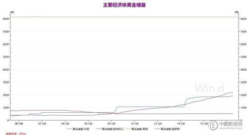中国黄金股票行情600916能涨多少?