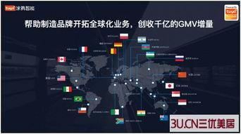 第二届全球智能化商业峰会开幕在即,涂鸦智能为企业注入新生力量