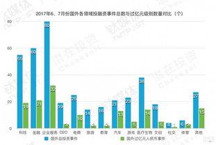 深圳大额融资哪个公司有款放