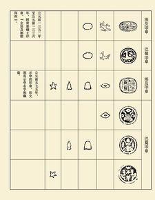 荐书 ll 以埃及文字试论巴蜀符号也是文字论