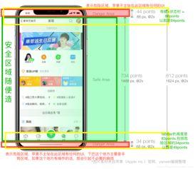 iphoneX布局适配及软件适配iOS 11.0系统的教程