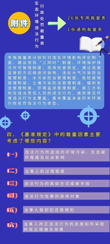 .jpeg1780*800图片:政策解读 浙江省生态环境行政处罚裁量基准规定
