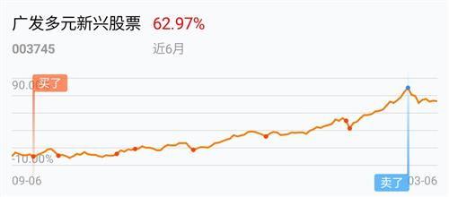 持仓(中信股指期货持仓)_1789人推荐