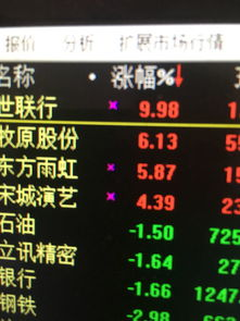 股票前面紫色是什么意思?