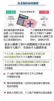杭州机关事业养老保险