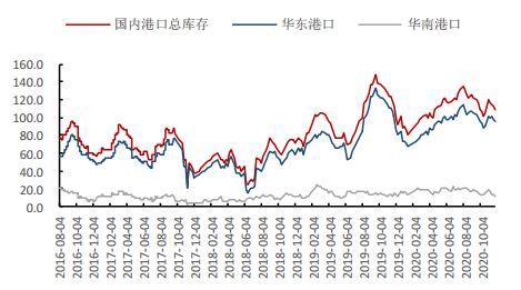 手续费低排名靠前的期货公司(鲁证期货手续费一览表)  场外个股期权  第3张