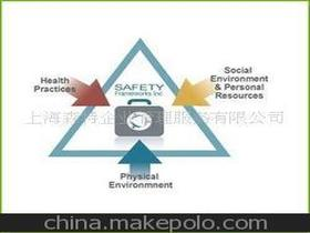 环境安全法律法规培训教学目的