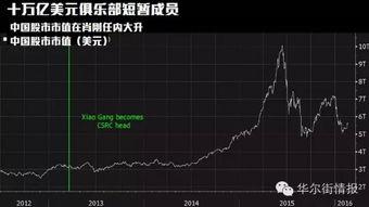 炒股中股票市值和股市市值是什么意思?