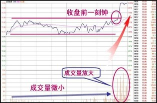 突然开始快速拉升的股票是不是龙头?