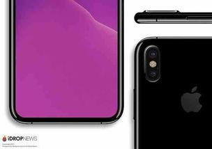 iPhone上外�W�件2019
