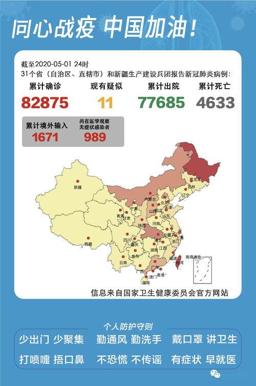 最新数据31省区市新增1例境外输入病例,无症状感染者15例