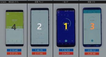 一加5T 坚果Pro2 荣耀V10 努比亚Z17s 对比测评 下篇 小白资讯