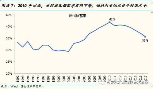2008年金融危机于日本经济发展