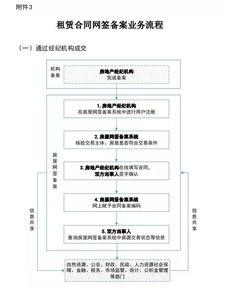 中华人民共和国住房和城乡建设部、呼和浩特广播电视台责:方便当事人就近办理房屋网签备案。