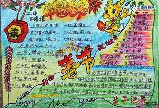 小学生手抄报版面设计图 春节英语手抄报内容 花边图片