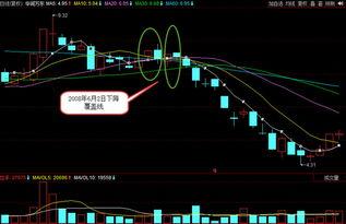 分析好股票的技巧